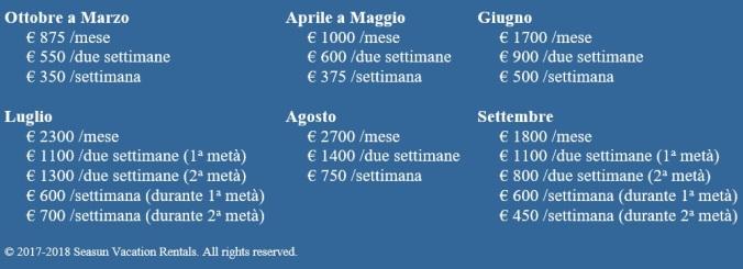 T1 prices 2017-2018 IT