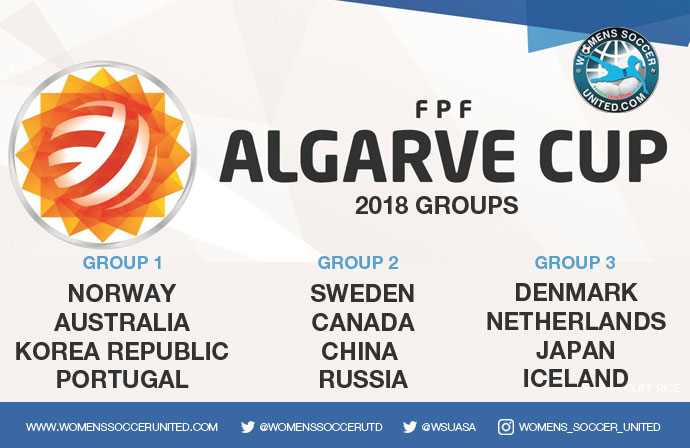 algarvecup2018 groups