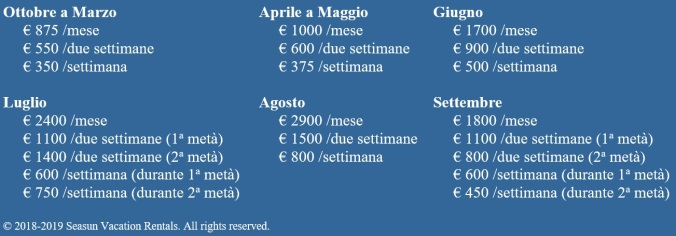 2018-2019 prices T1 ITA