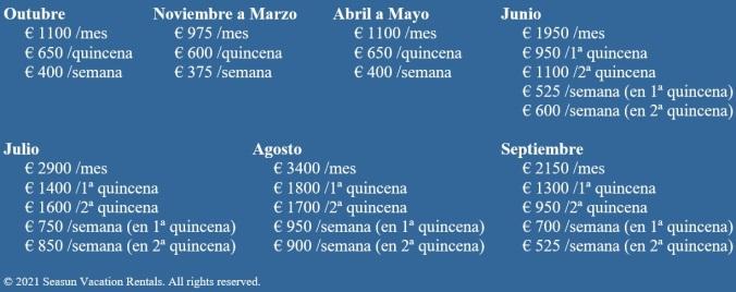 2021 prices T1 ESP