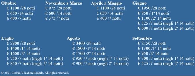 2021 prices T1 IT