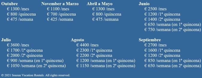 2021 prices T2 ESP